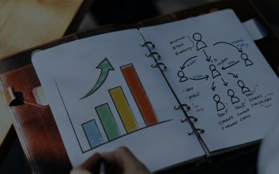 How to Measure Marketing ROI with a Single KPI