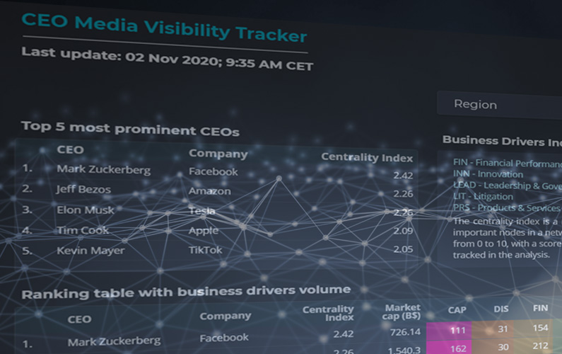 What Is Driving Your CEO Brand Image? A Media Analytics Perspective